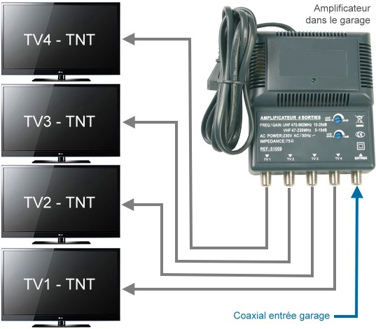 bonne-reception-tnt-4-tv
